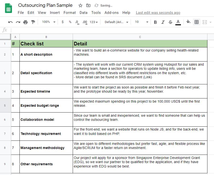 Outsourcing plan sample
